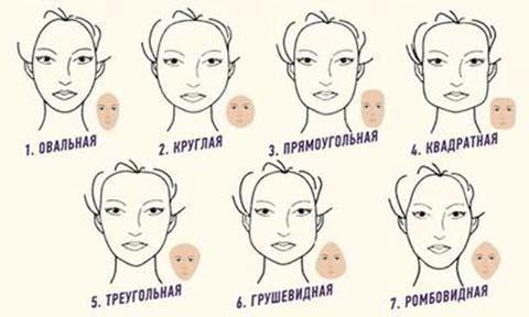 Як вибрати зачіску за формою обличчя   Пресс-релизы   Новости ... 4635877de413b